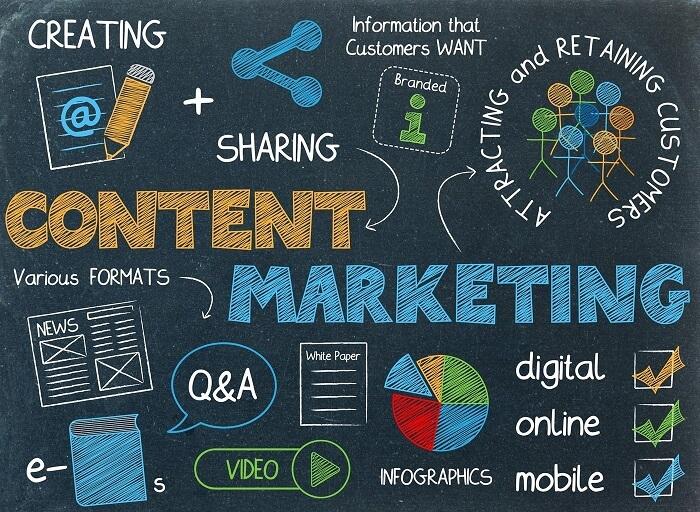 content marketing chính là phần nội dung dùng để tiếp thị